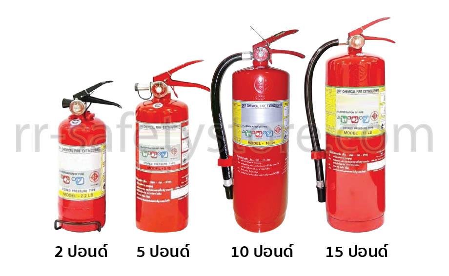 ถังดับเพลิง เคมีแห้ง ถังแดง